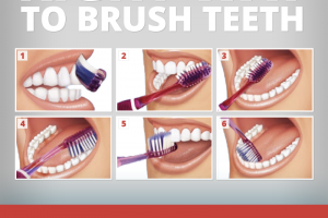 9 Toothbrushing Mistakes and How to Fix Them