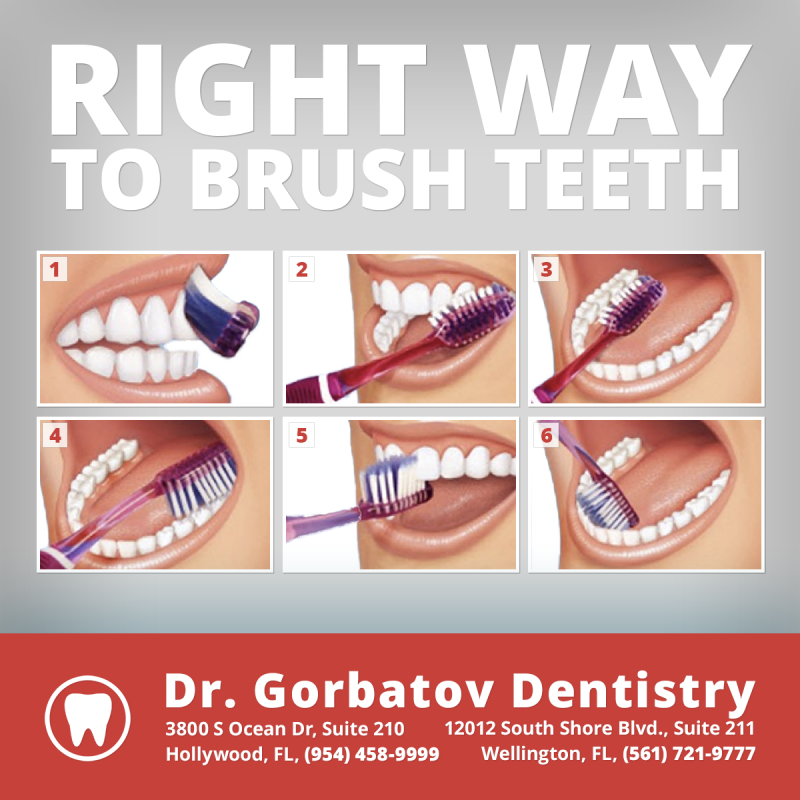 9 Toothbrushing Mistakes And How To Fix Them Gorbatov